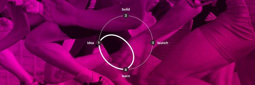 Bild: Ablauf von Google Design Sprints