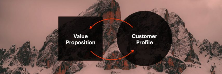 iconstorm-strategic-design-value-proposition-workshop