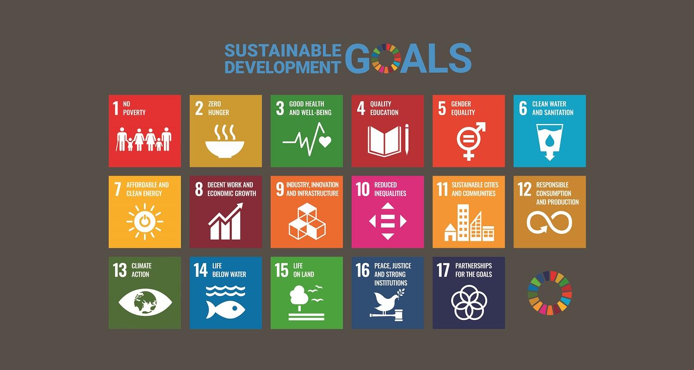 Bild: Sustainable Development Goals der Vereinten Nationen