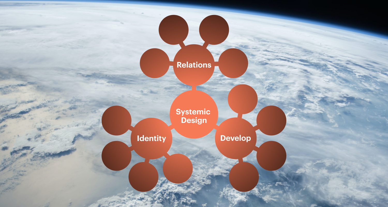 Bild: Iconstorm Systemic Design